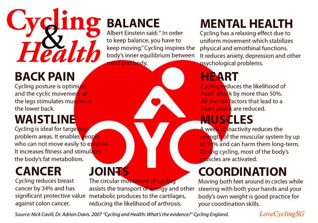Cycling & Health