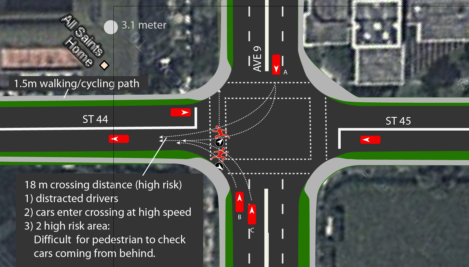 example of existing design of traffic intersection
