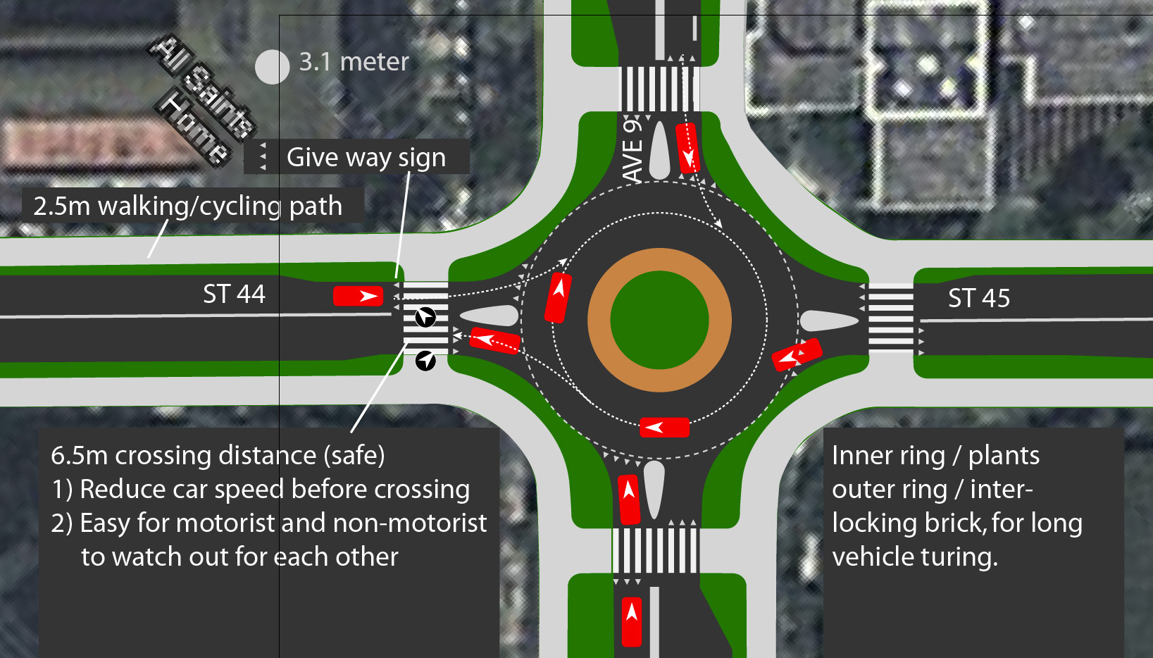 Dutch style roundabout - a safer intersection design